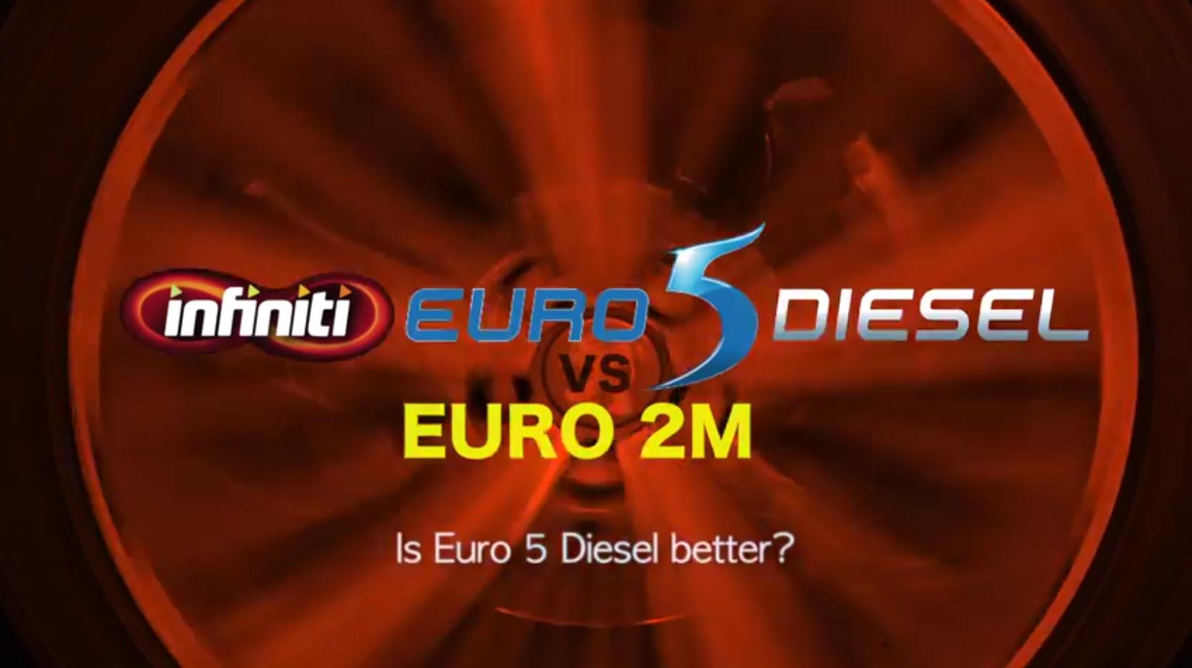 Infiniti Euro 5 Diesel VS Euro 2M. Is Euro 5 Diesel better?